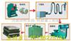炭化炉|炭粉成型机|木炭机1